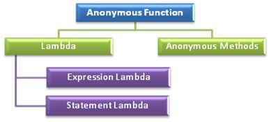 Anonymous_Concept