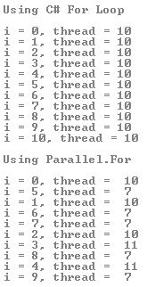 Parallel.For Loop