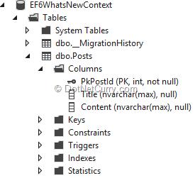 ef-db-schema-with-pk