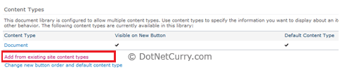 Sharepoint Add From Existing Content Type