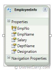 employee info