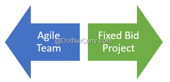 agile-fixed