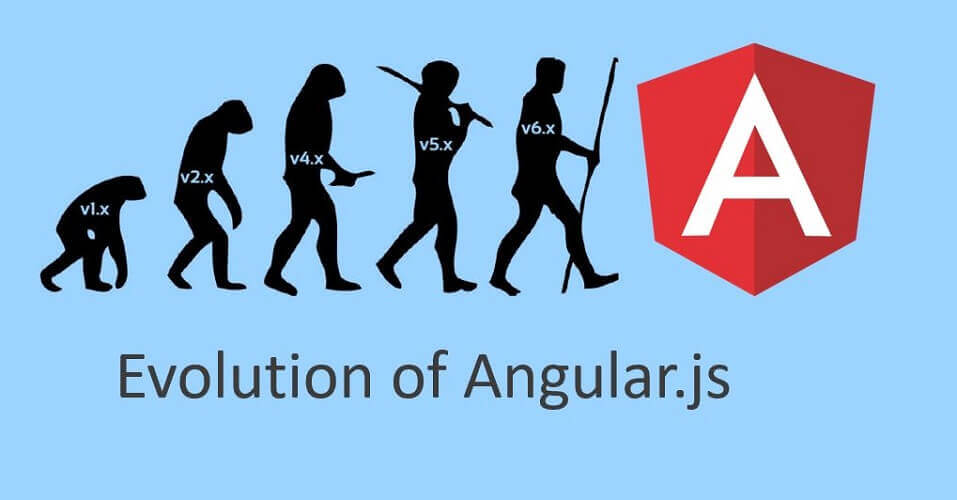 Angular Evolution