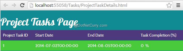 project-task-details