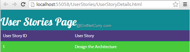 user-story-details