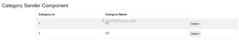category-sender-component