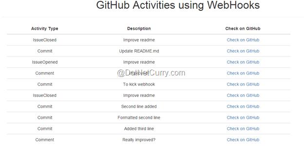 github-aspnet-webhooks