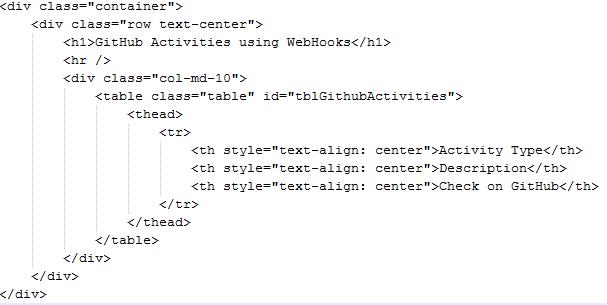 ASP NET WebHooks - Consuming WebHooks from Github | DotNetCurry