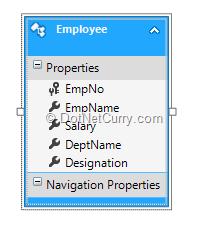 employee-model