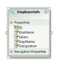 entity-employee
