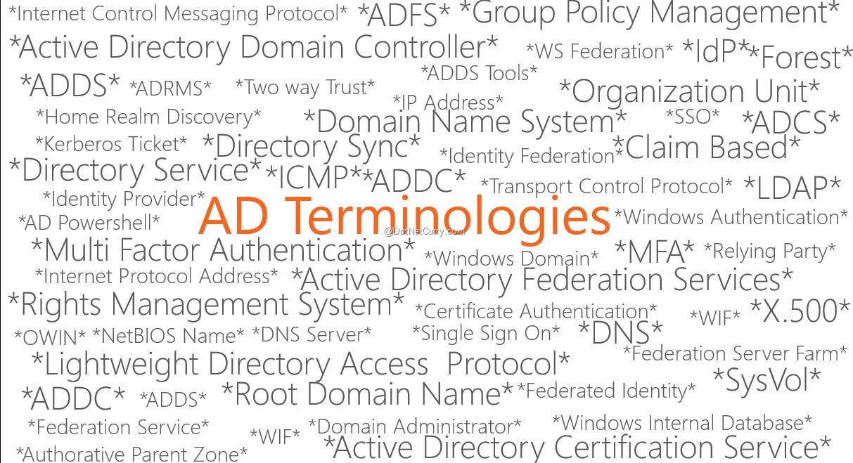 active-dir-terminologies-1