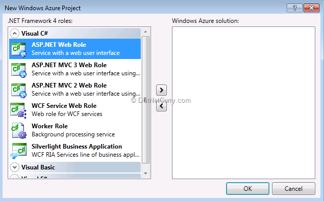 new-azure-project