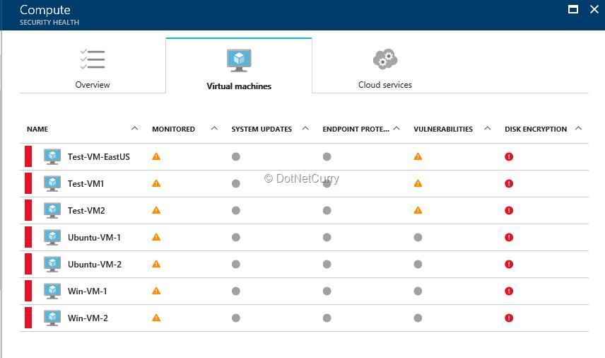 azure-sec-center-monitor-vms