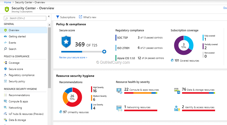 azure-securitycenter-dashboard