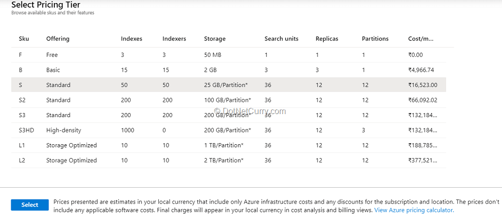 azure-service-search-pricing
