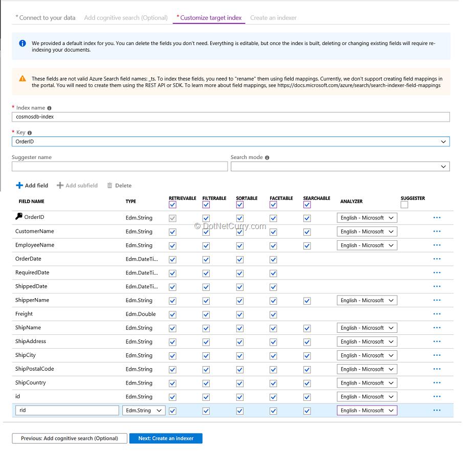 index-configuration