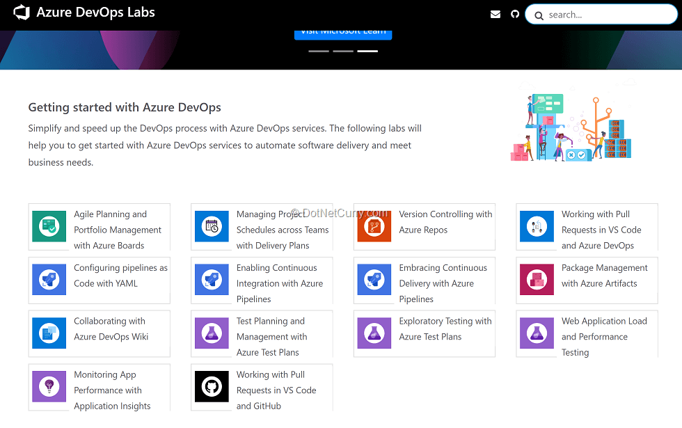 azure-devops-dashboard