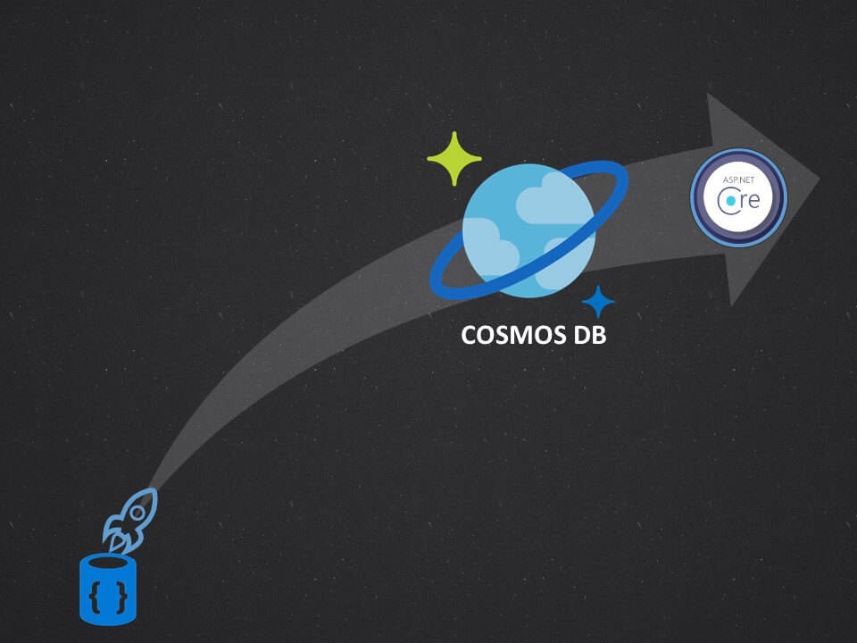 Fast ASP NET Core development with Azure Cosmos DB and