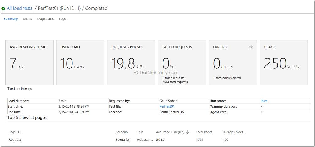performance-test-summary