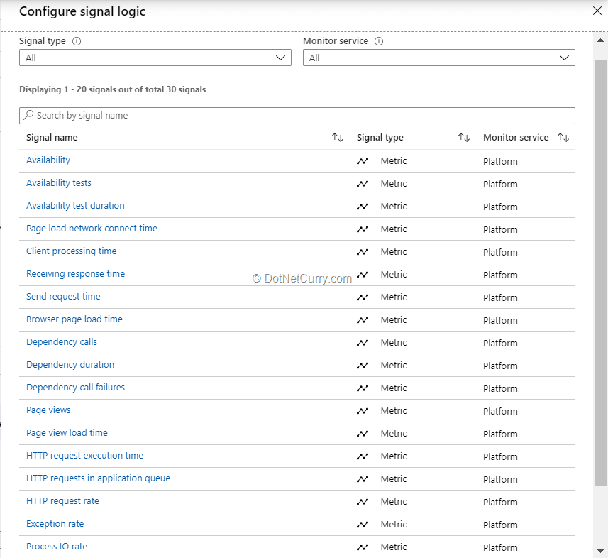 application-insights-alert-conditions-list