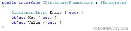 IDictionaryEnumerator