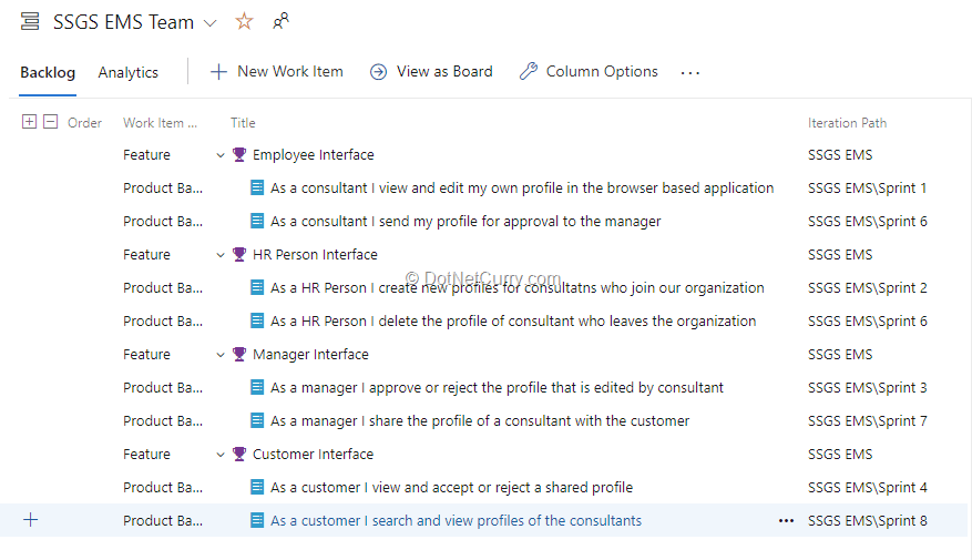 product-backlog