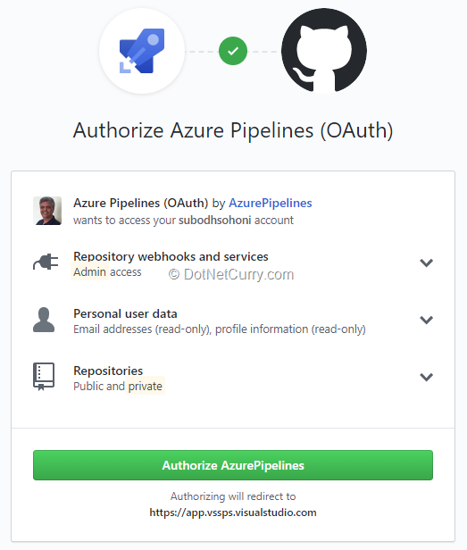 oauth-authorization