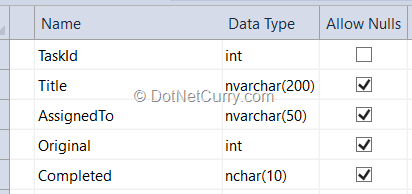 sql-table-design