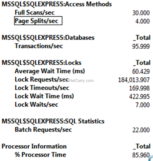 monitor-sql-server-performance