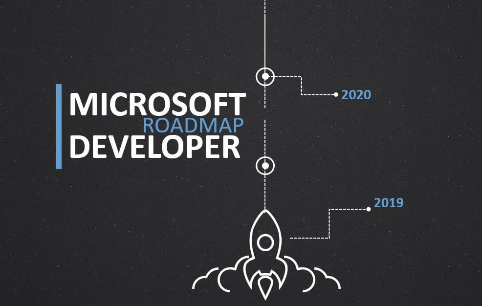 microsoft-developer-roadmap