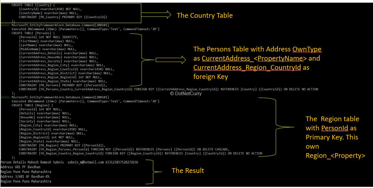 own-type-table-splitting