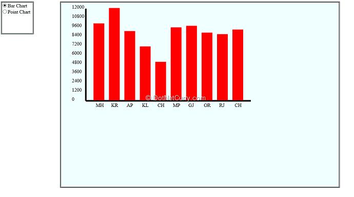 svg-html5-bar-chart