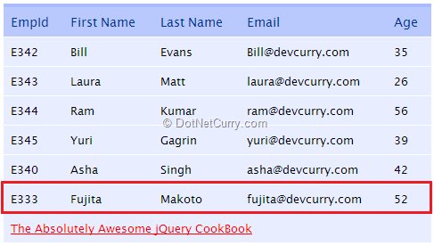 Table Manipulation using jQuery - Performance Tips and Best