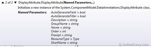 display attribute param overload