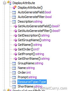 display-attribute