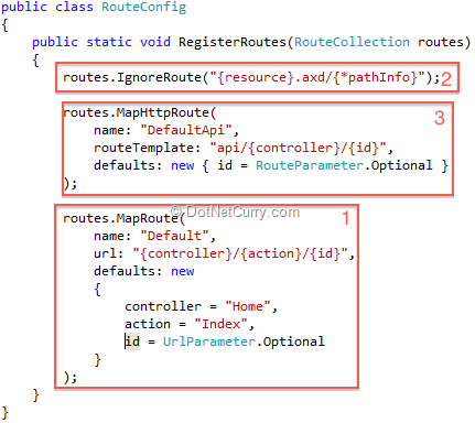 Understanding Routing in ASP NET MVC | DotNetCurry
