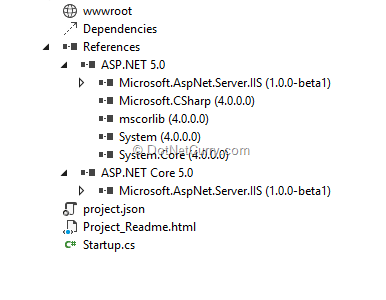 aspnet-project-structure