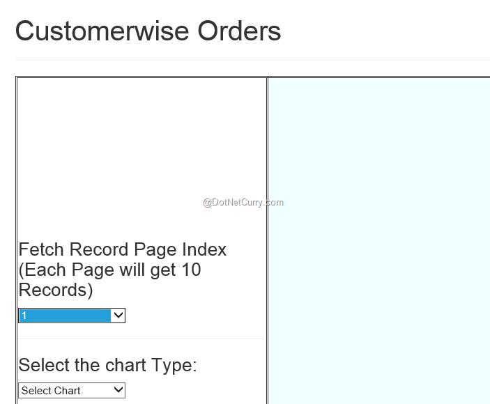 customer-wise-orders