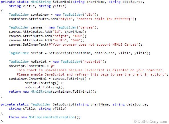 setup-html-method