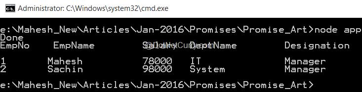 nodejs-promise-resolved