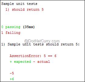 nodejs-fail-test