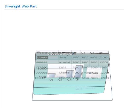 Silverlight Sharepoint webpart