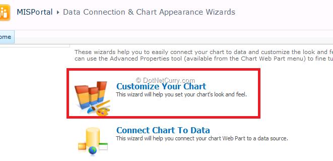 chart-customization