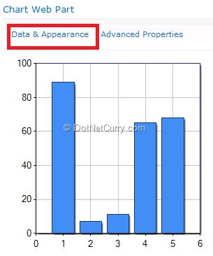 chart-default-appearance