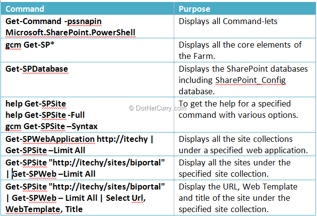 powershellcommands