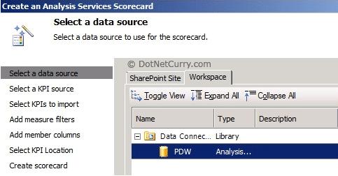 analysis services scorecard
