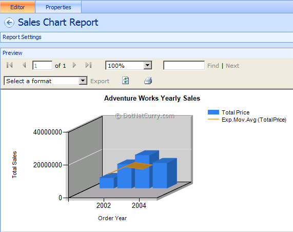 SSRS Sales Chart Report