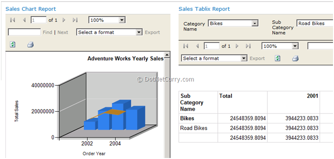 Sharepoint Chart Tablix Report
