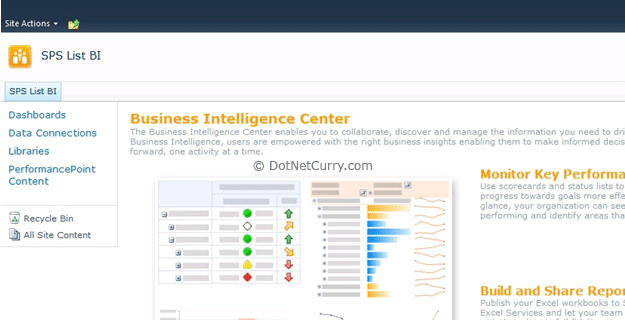 business intelligence center site