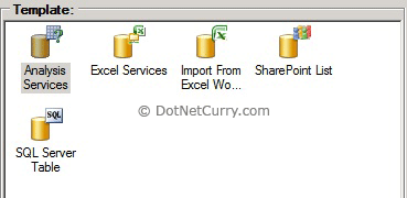 SharePoint: Create Dashboard with SQL Server Reporting